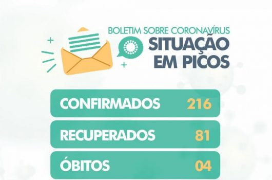 Covid-19: Picos registra mais 08 casos nas últimas 24h