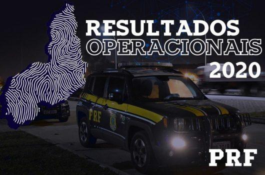 PRF aponta que 162 pessoas morreram em 1.230 acidentes nas rodovias do Piauí